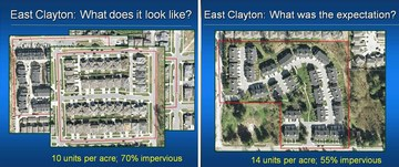 Surrey wbm forum -  east clayton - expectation vs actual