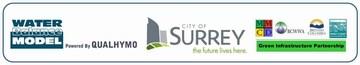 Surrey wbm forum -  logo banner