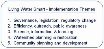 Penticton forum - living water smart implementation themes