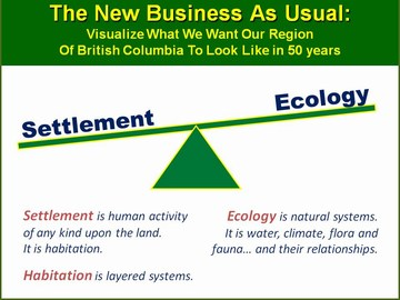 Settlement in balance with ecology - branding graphic