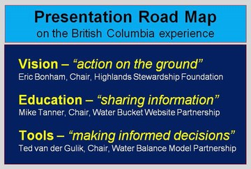 2009 resilient cities conference - road map slide