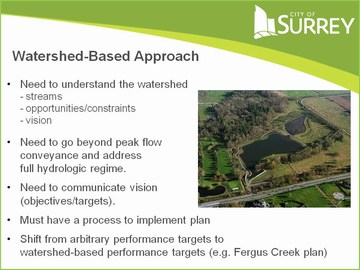 Topsoil technical primer - surrey watershed-based approach
