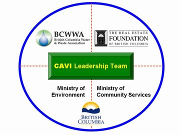 CAVI partnership  - logo, april 2007