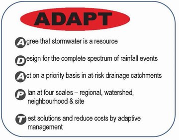 ADAPT - guiding principles for ismps