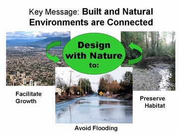 Design with nature - key message (july 2007)