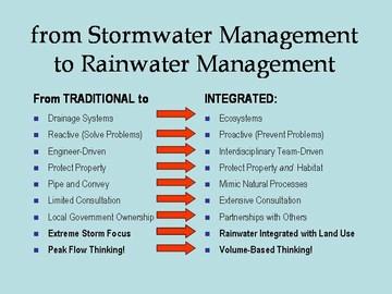 from stormwater to rainwater