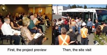 Showcasing innovation format: inside-outside