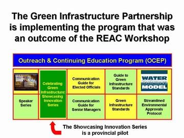 Green infrastructure ocep - june 2006