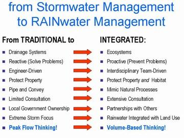 MCS 9 - rainwater