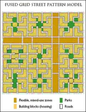 Fused grid - plan view