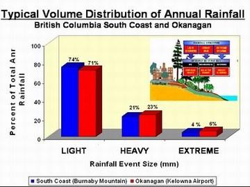 Guidebook_Rainfall distribution (360pixels)