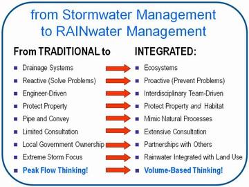 From stormwater to rainwater - 360p