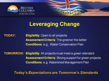 Ministry of community development - leveraging change