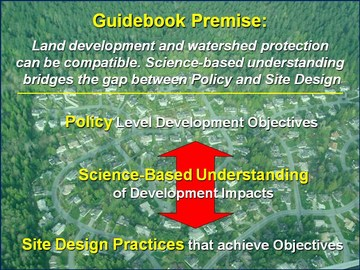 2002 stormwater planning guidebook - premise