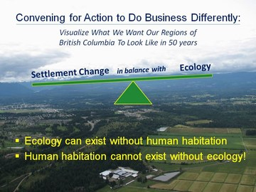 Convening for action to do business differently