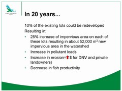 District of north van - mackay creek case study - what could happen in 20 years (240p)