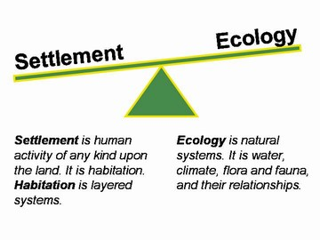 CAVI - settlement in balance with ecology