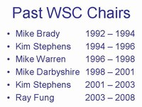 List of wsc past chairs (200p